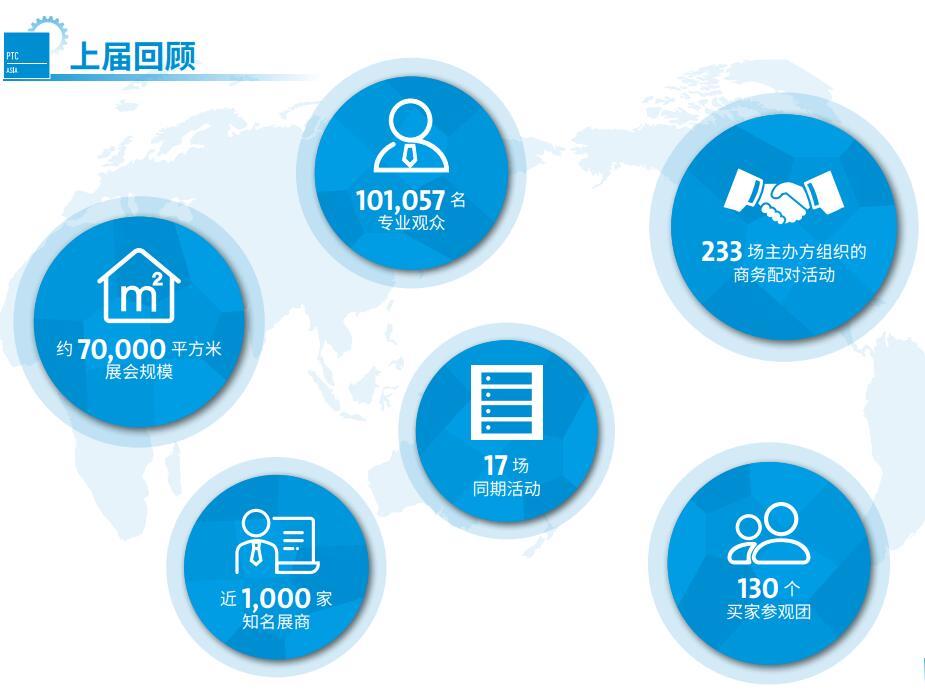 2021上海PTC4.jpg